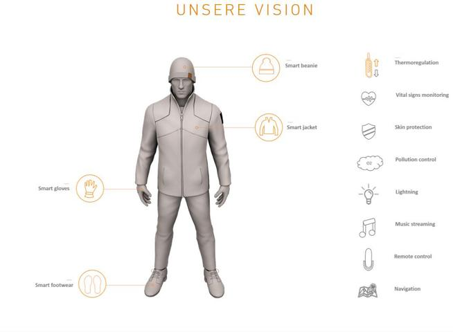 Vulpes Vision